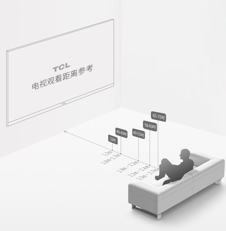 TV距离参考-790.jpg
